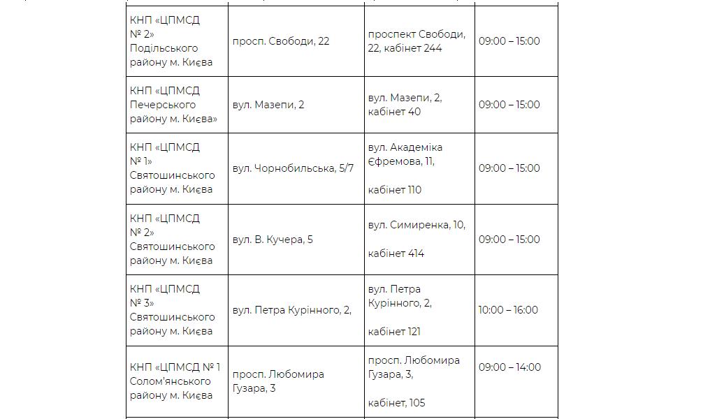 В Киеве откроют мини-центры вакцинации на базе ЦПМСД, - АДРЕСА, ГРАФИК, фото-3