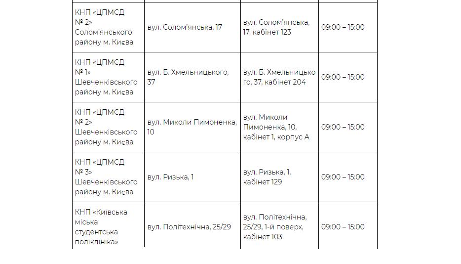 В Киеве откроют мини-центры вакцинации на базе ЦПМСД, - АДРЕСА, ГРАФИК, фото-4
