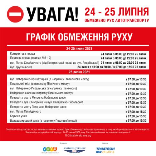 На выходных в Киеве ограничат движение транспорта на Подоле, Triathlon Ukraine
