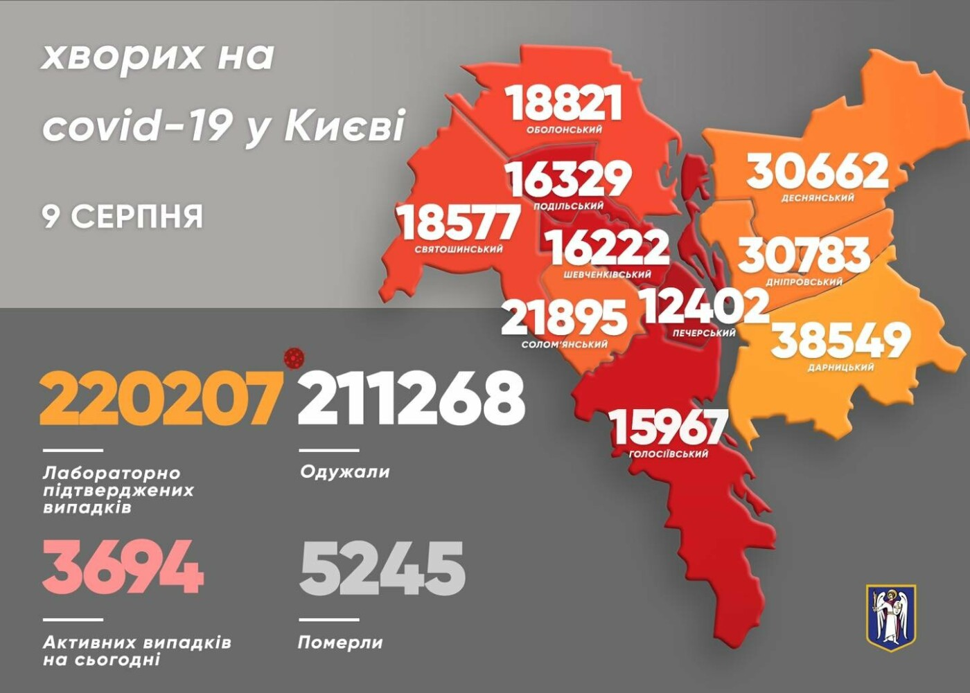 Статистика на 9 августа