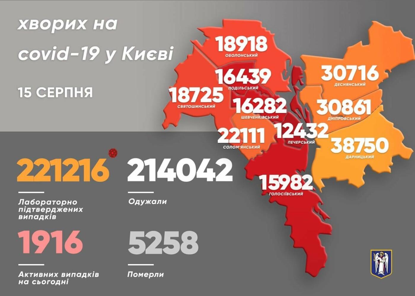 Статистика на 15 августа