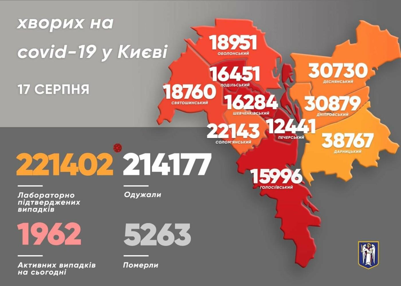 Статистика на 17 августа