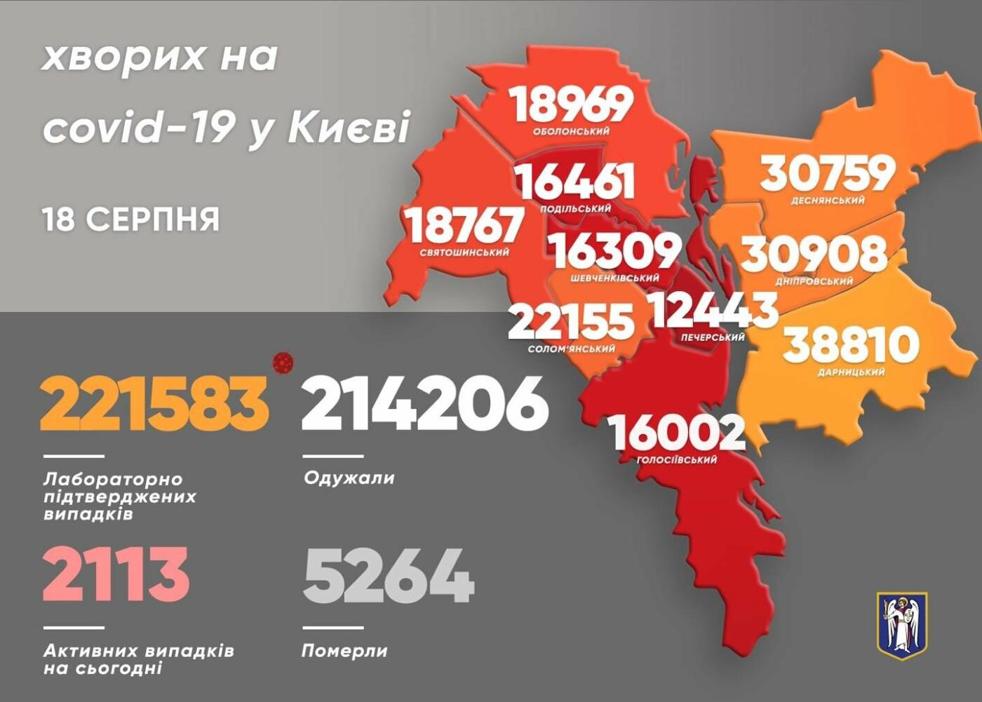 Статистика на 18 августа