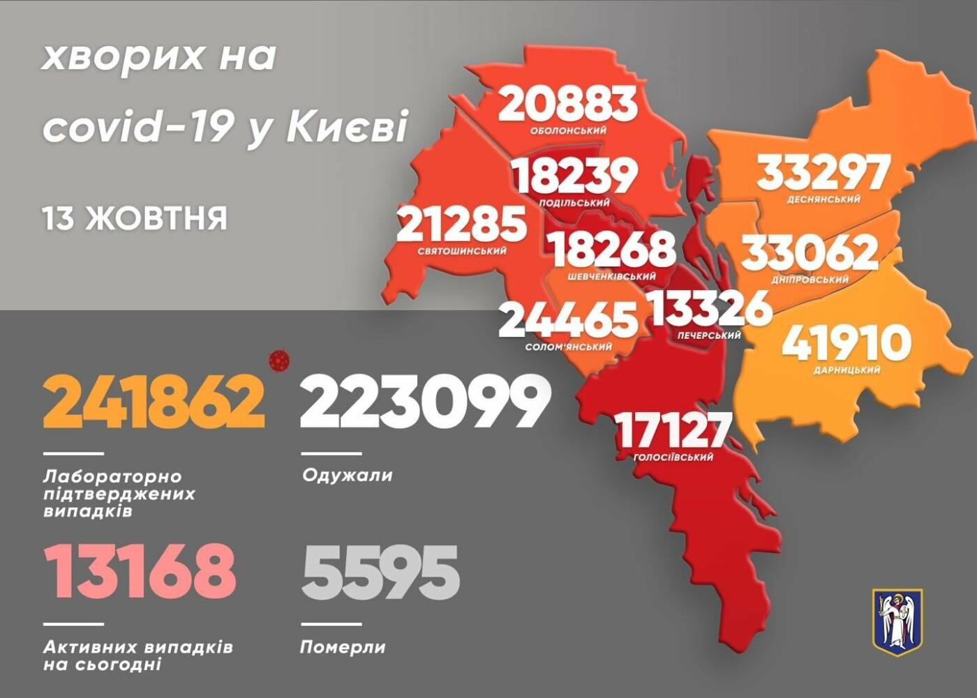 Статистика коронавируса на 12 октября 2021