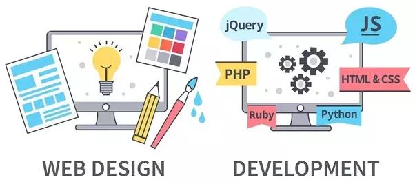 Создание веб приложений для бизнеса